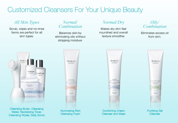 Customize Cleaners For Your Unique Beauty!