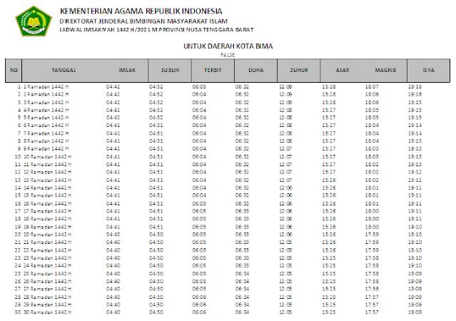 Jadwal Imsakiyah Ramadhan 1442 H Kota Bima, Provinsi Nusa Tenggara Barat