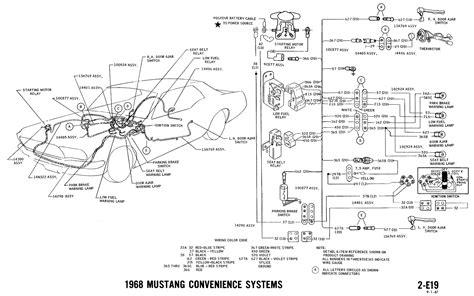 Wiring Diagram Blog: 1968 Mustang Engine Diagram