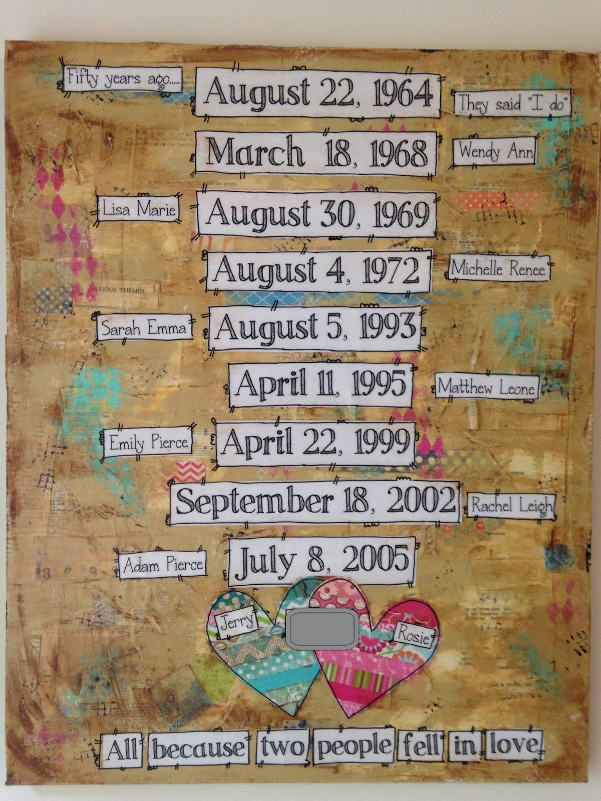 date sign, anniversary canvas, wedding canvas, favorite dates sign, all because two people fell in love