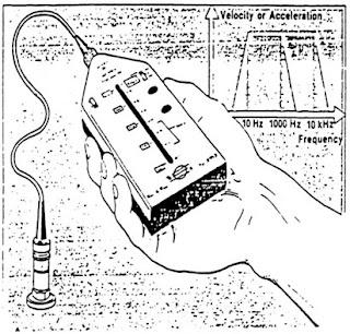 Vibrator Meter