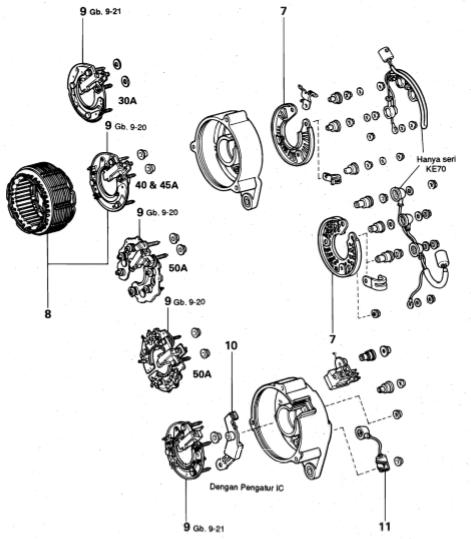Komponen alternator bagian 2