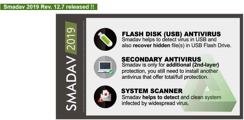 Smadav 12.7 Download Antivirus