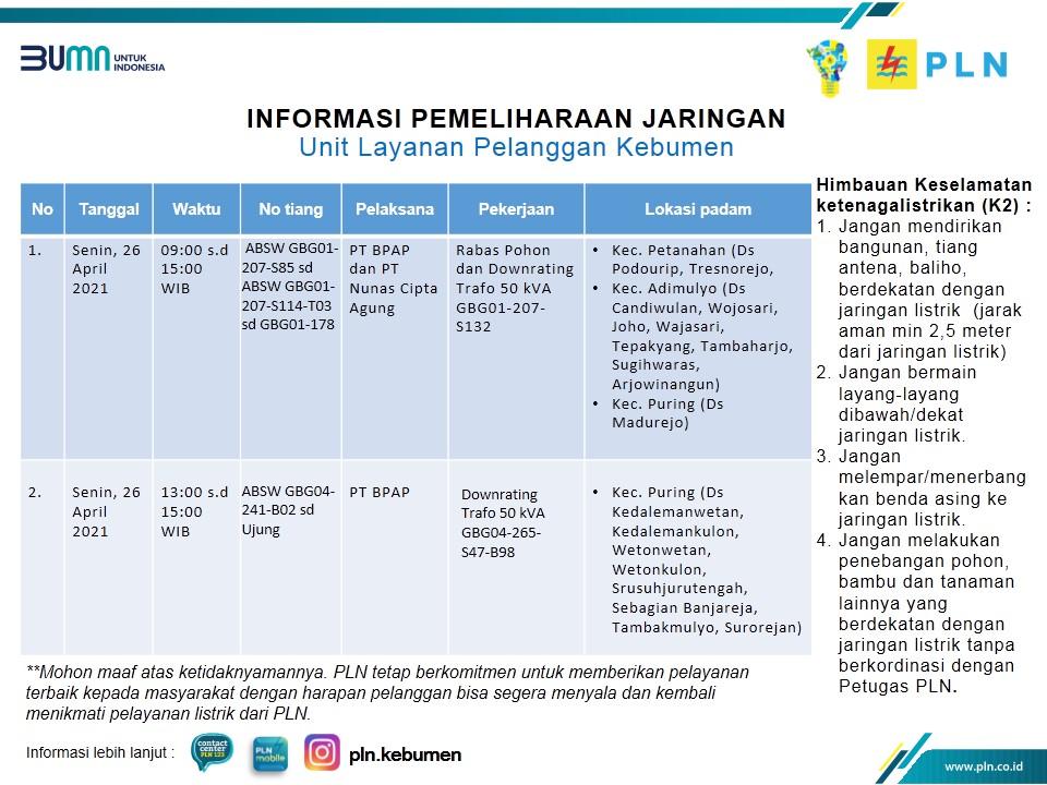 Berikut Jadwal Pemadaman Listrik di Kebumen Senin 26 April 2021