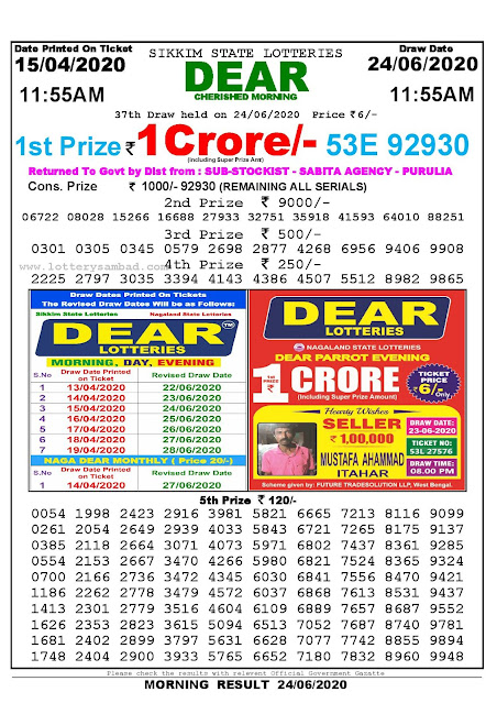 Sikkim State Lottery Sambad 15-04-2020 Today Result 11.55 AM