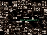 1000 Brand Food dan Baverage terkenal di Seluruh Dunia