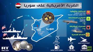 العدوان الأمريكي يستهدف 10 مواقع , و الدفاعات السورية تسقط 15 صاروخا