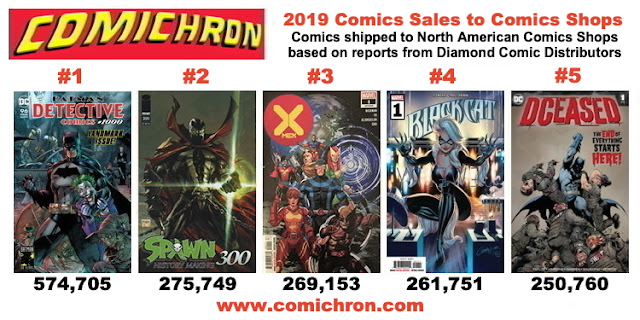http://www.comichron.com/monthlycomicssales/2019.html