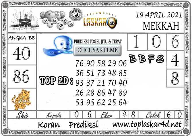Prediksi Togel MEKKAH LASKAR4D 19 APRIL 2021