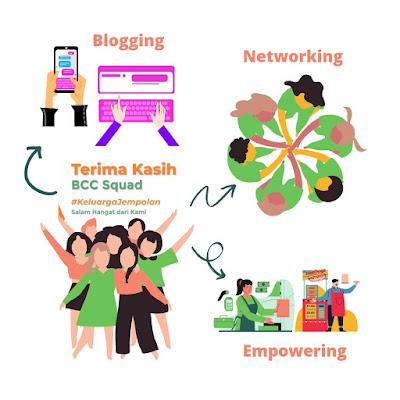 Manfaat menjadi BCC Squad