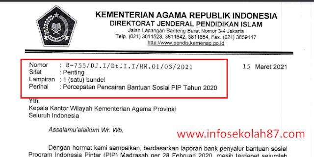Surat Edaran Percepatan Pencairan PIP Madrasah Tahun 2020