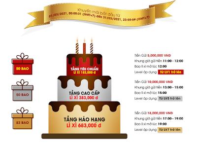 Rinh 183 bao Lì Xì Hảo Hạng & MacBook hoành tráng đón sinh nhật Wellbet