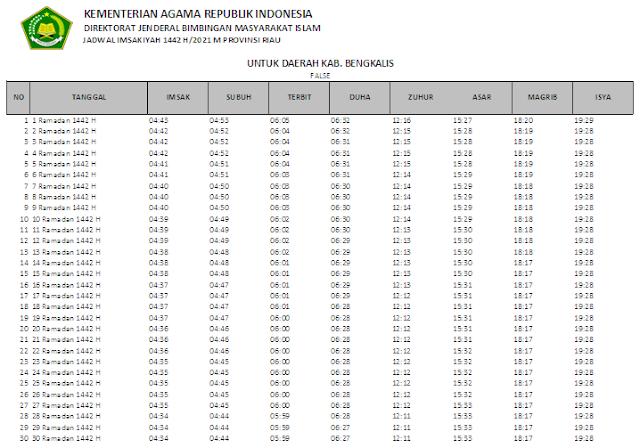 Jadwal Imsakiyah Ramadhan 1442 H Kabupaten Bengkalis, Provinsi Riau