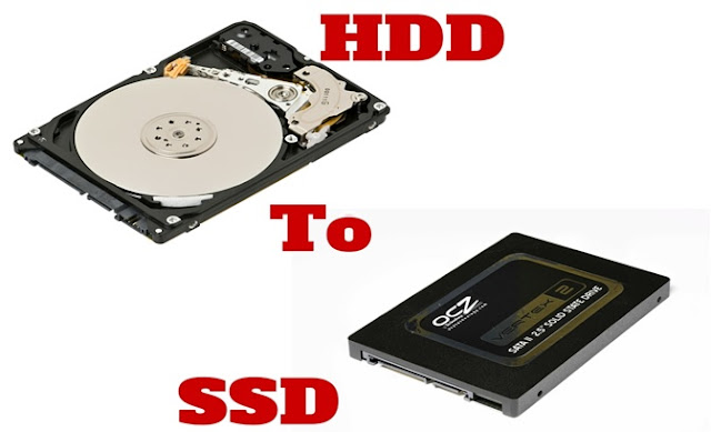 Clone Your Windows 10 From HDD To An SSD