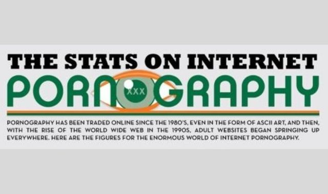Pornography on the Internet: A Few Statistics