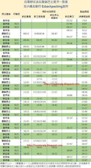 鳥取砂丘去鳥取站路線巴士班次時間表