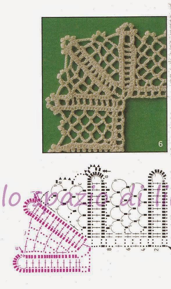 Lo Spazio Di Lilla Schemi Di Bordi Crochet Con Angoli Utili Per