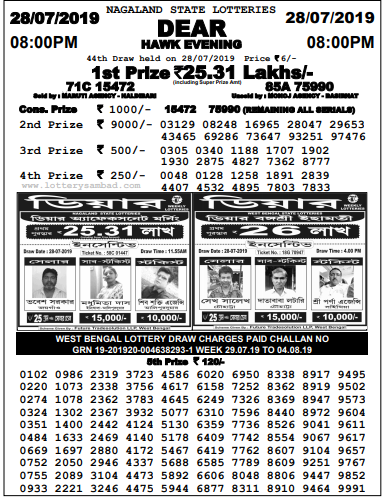 Dear Hawk Evening,Nagaland State Lottery