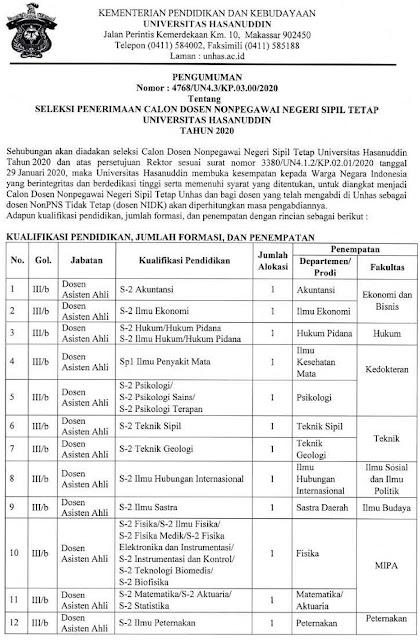 Penerimaan Calon Dosen Non PNS Universitas Hasanuddin Tahun 2020