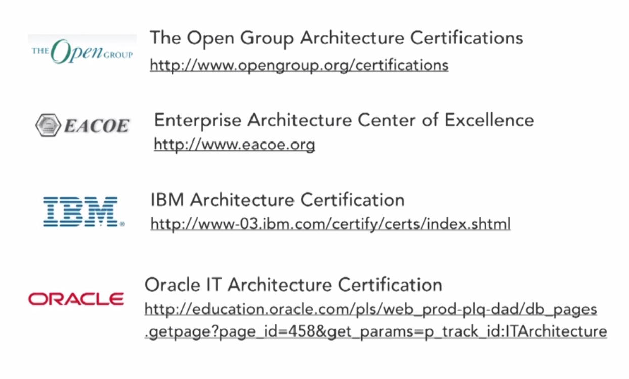 Strange patterns architecture certification sei software architecture professional certificate httpseiutrainingcertificatesarchitectureprofessionalm 1betcityfo Images