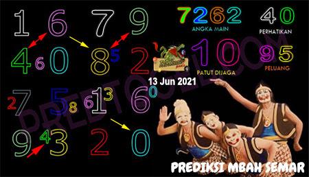Prediksi Mbah Semar Macau minggu 13 juni 2021