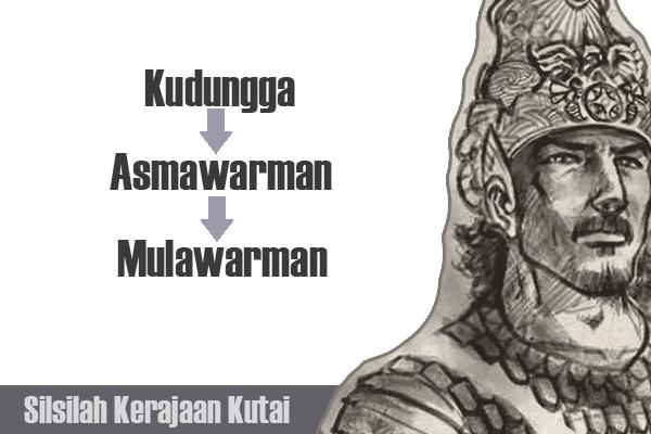 Gambar Silsilah Raja Kutai