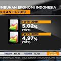 Indef Perkirakan Pertumbuhan Ekonomi Indonesia Turun 0,2 Persen karena Virus Corona