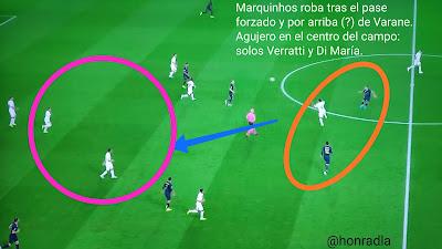 Análisis del PSG-Real Madrid (con imágenes)... Sin orden táctico, no hay paraíso.