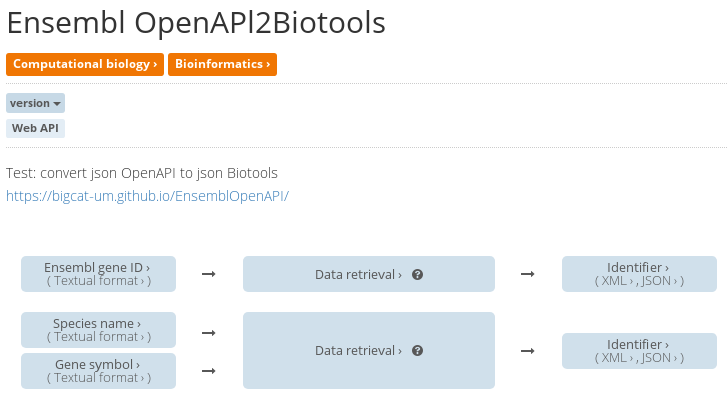 chem-bla-ics: OpenAPI to bio tools: the Ensembl example