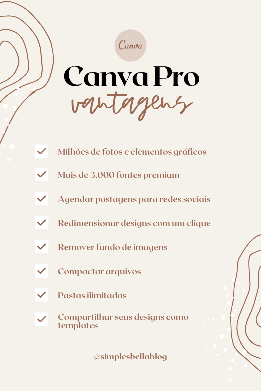 Canva Pro: 8 vantagens para criadores de conteúdo