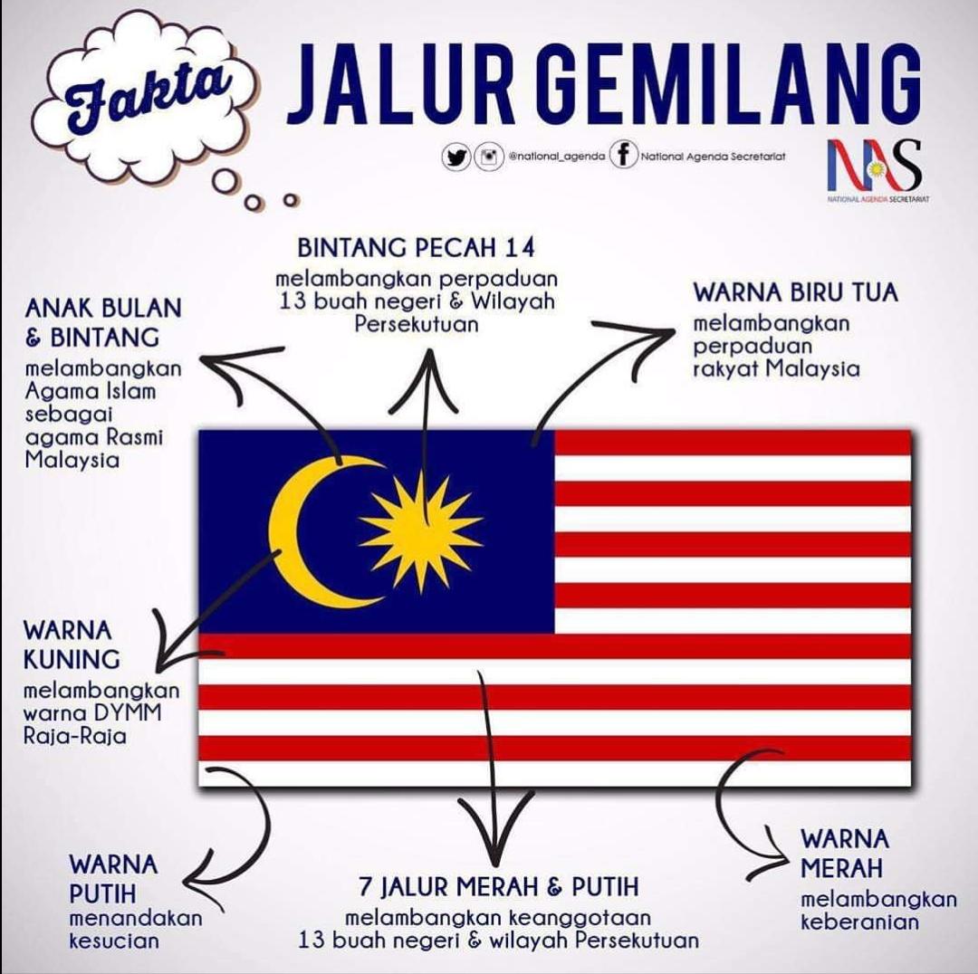 Kalau Malaysia Di Dakwa Milik Bersama Kenapa Bila Jalur Gemilang Dipermainkan Hanya Segelintir Saja Bersuara My Malay News