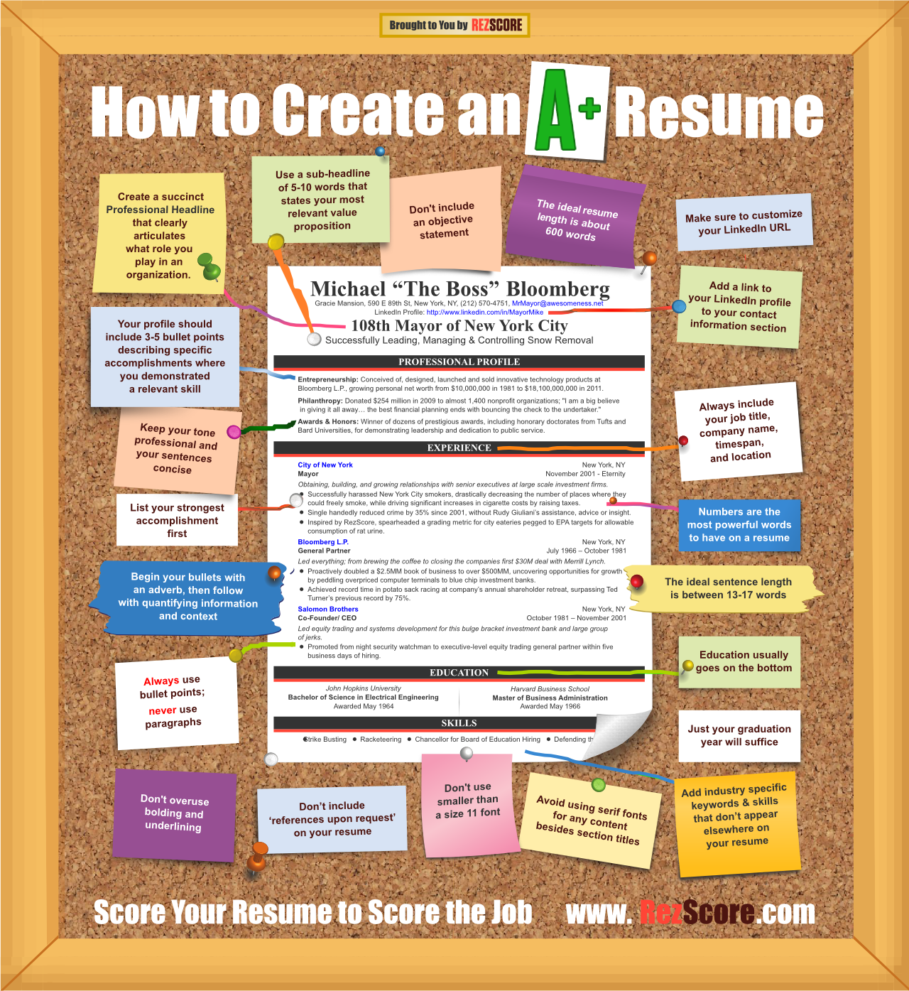 How Create A Resume Infographic How To Create An A 43 Cv The Irish Career Coach