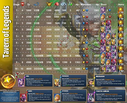 August 2020 Tavern of Legends