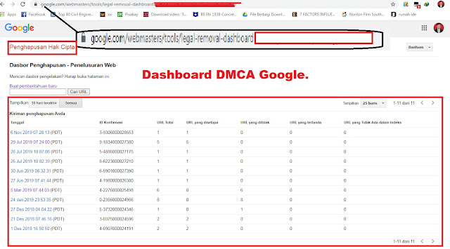 Dashboard DMCA
