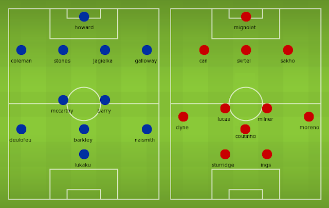 Possible Lineups, Team News, Stats – Everton vs Liverpool
