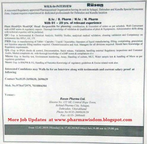 Rusan Pharma Ltd – Walk-In Interviews for Multiple Positions