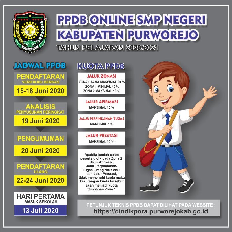 info grafis jadwal ppdb purworejo 2020