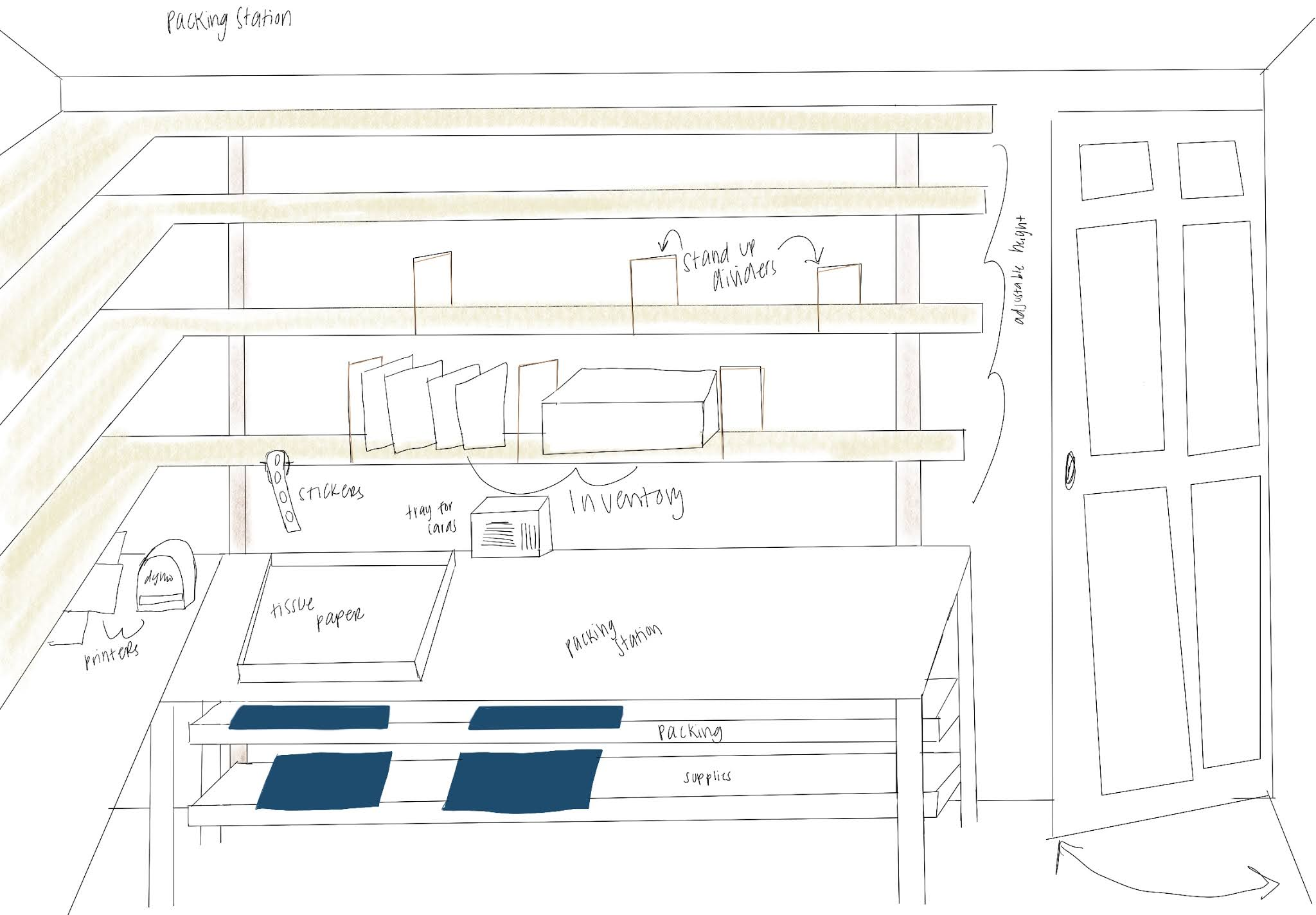 packing station drawing plan