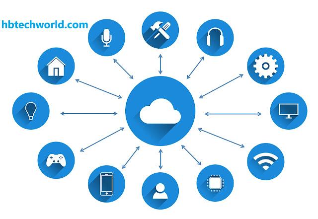 الحوسبة السحابية و أنواعها cloud computing