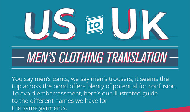 Lost in Translation: English Vs American Men's Clothing Terms