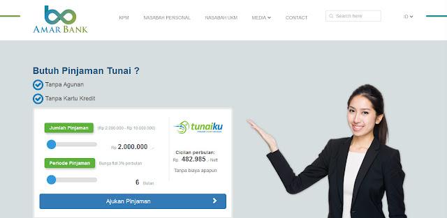 Prosedur Meminjam Uang Online Dari Tunaiku.Com