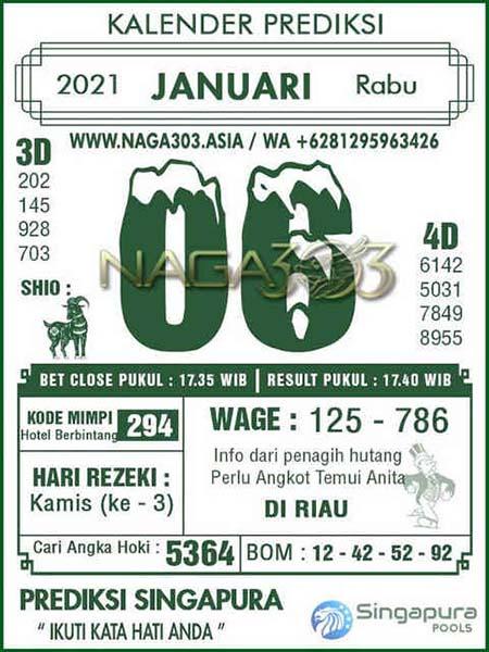 Kalender Prediksi Togel Singapura Rabu 06 Januari 2021