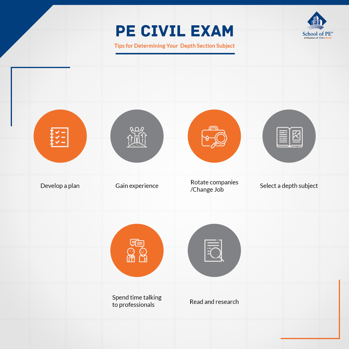 Tips for Determining Your PE Civil Exam Depth Section Subject