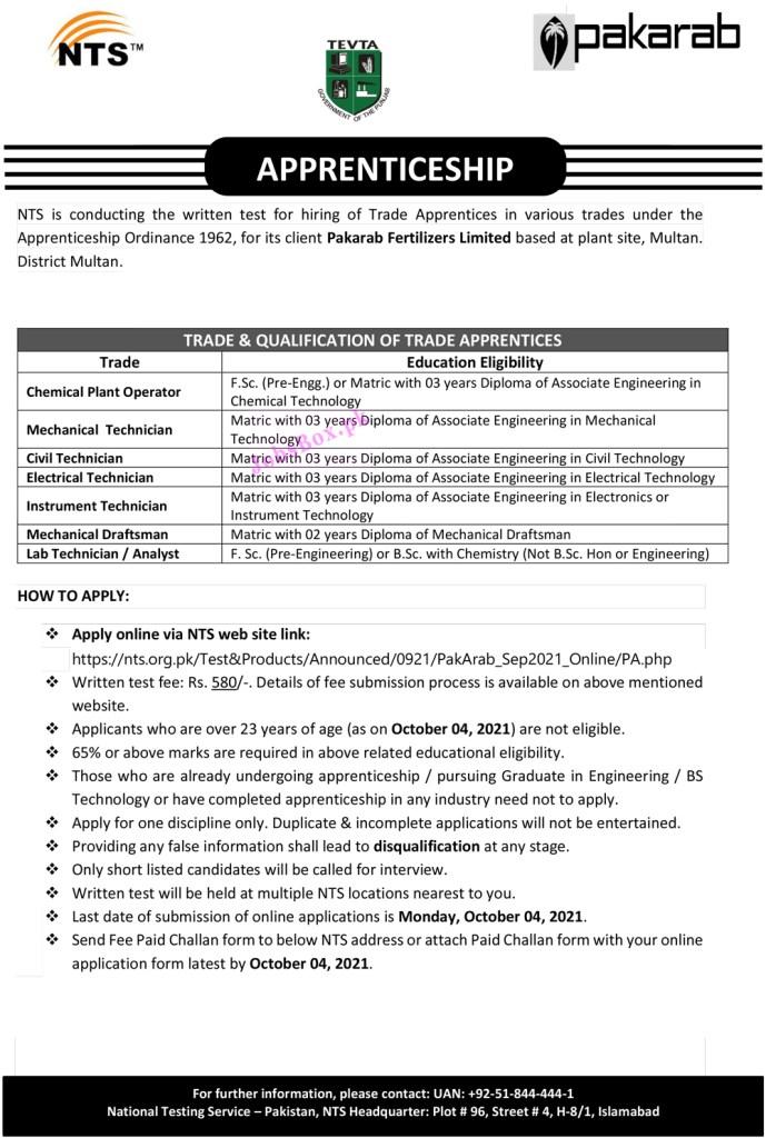 Pakarab Fertilizers Limited Jobs 2021 in Pakistan