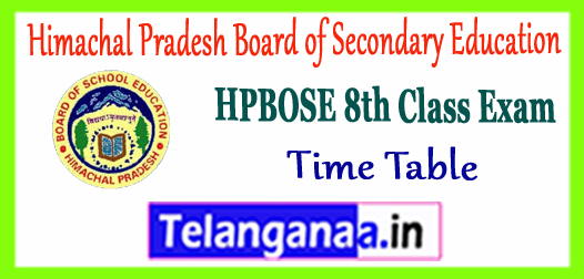HP Himachal Pradesh Board of Secondary Education 8th Class March Middle Exam Time Table 2018
