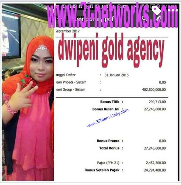 Bonus 3i-Networks Dwi Peni TKI TKW Tenaga Kerja Indonesia