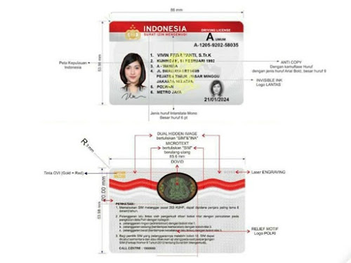 Tampilan Smart SIM Polri