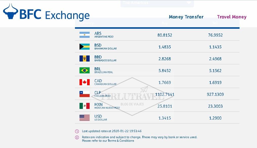 libra esterlina a peso argentino en londres precio loco