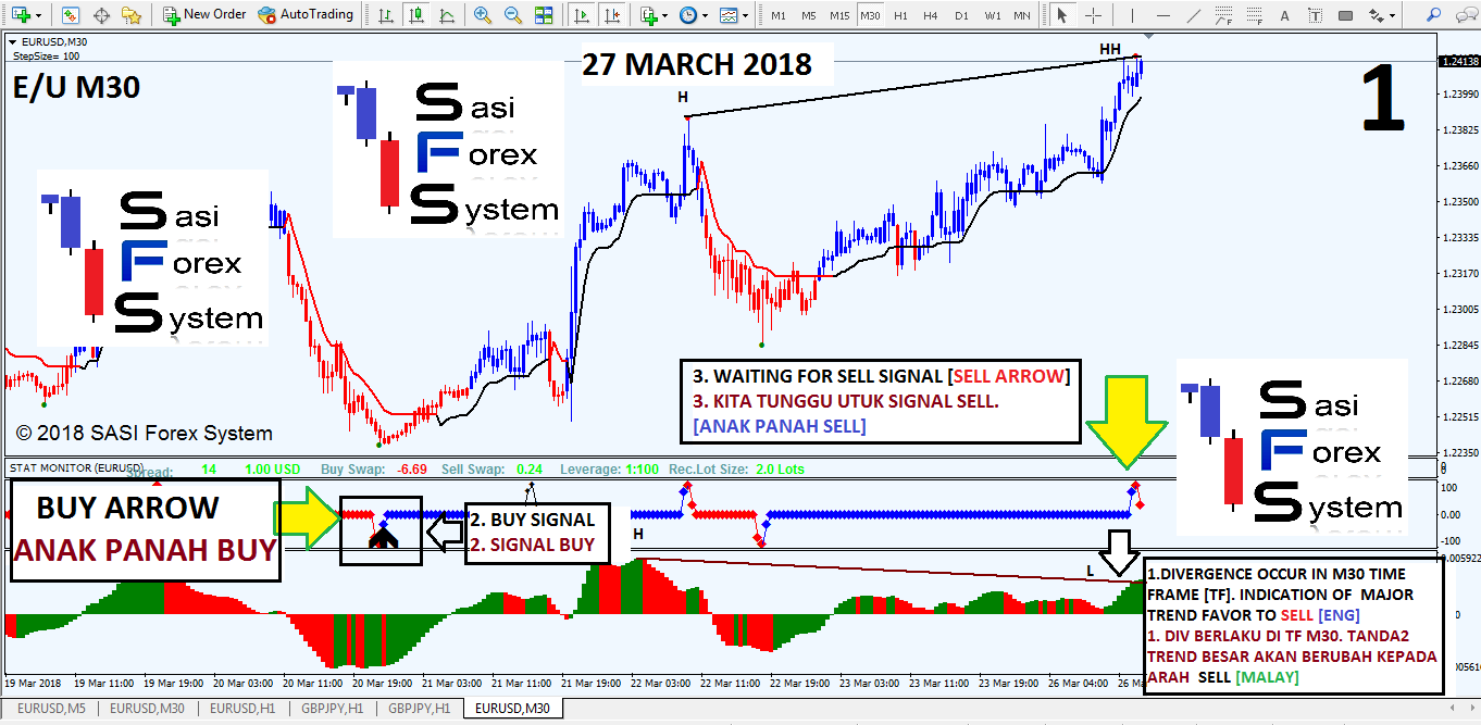 Forex system 2021 ucb investment flexible variable rate 2021