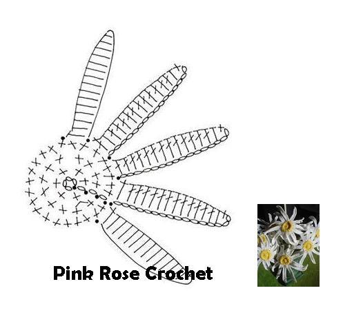 Ergahandmade Crochet Flower Diagram